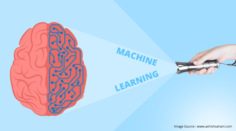 Artificial Neural Network Ushering into the era of Smart Machines